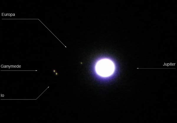 Jupiter with moons Ganymede, Europa and Io