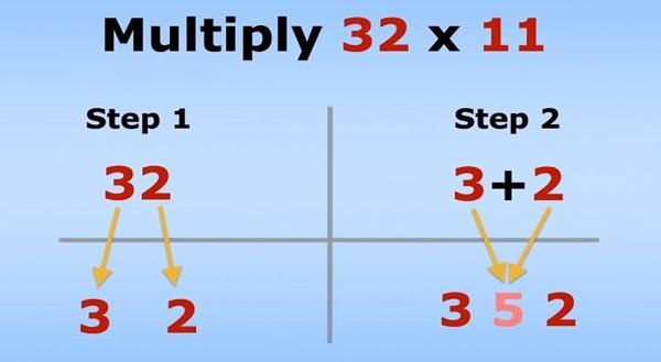 math-trick